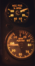 AIC gauges
